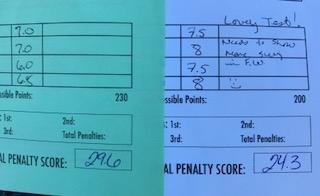 BE dressage rider scores photos